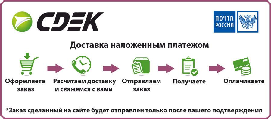 Доставка по России Через СДЭК и Почту России